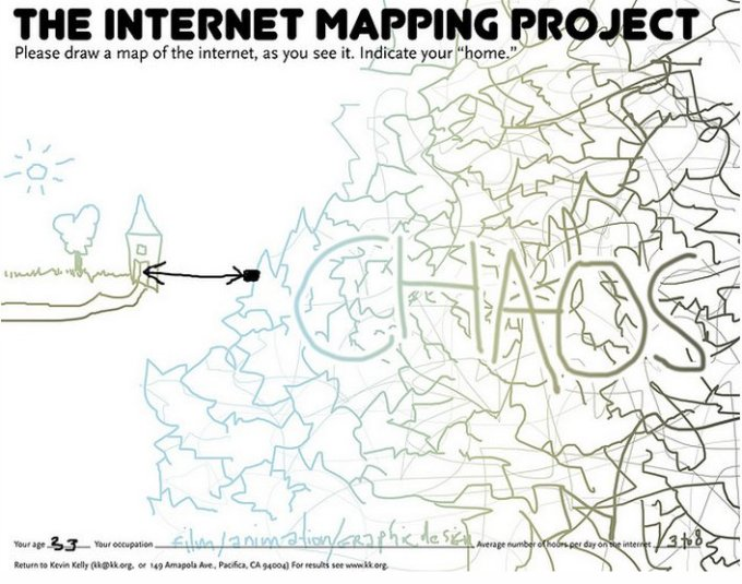 Internet Mapping Project (mapa 4)