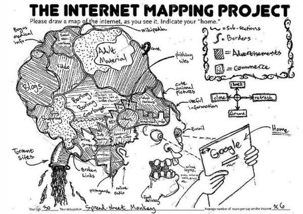 Jak ludzie wyobrażają sobie Internet?