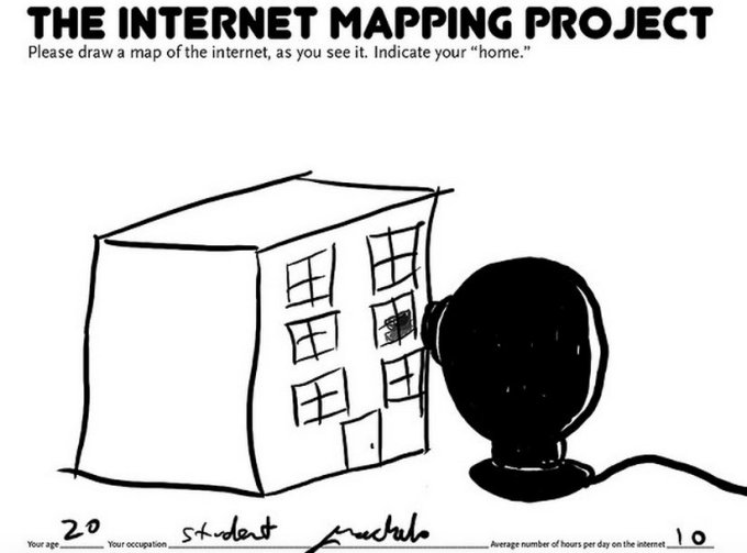 Internet Mapping Project (mapa 8)