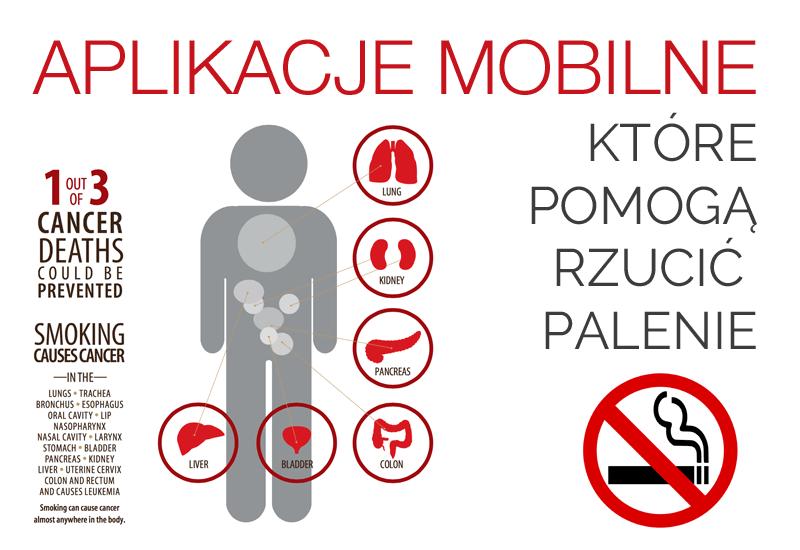 Aplikacje mobilne, które pomogą rzucić palenie