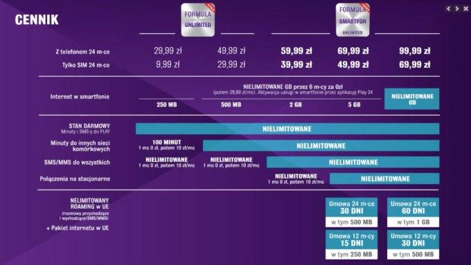 Cennik Formuły Smartfon Unlimited w sieci Play