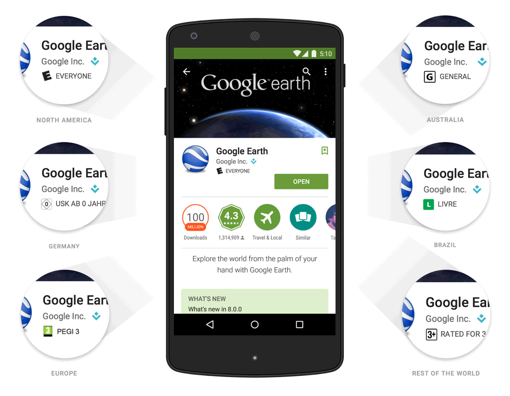 aplikacje do seksu dla Androida
