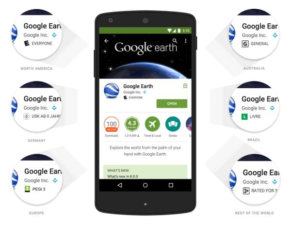 Oznaczenia wiekowe w sklepie Google Play