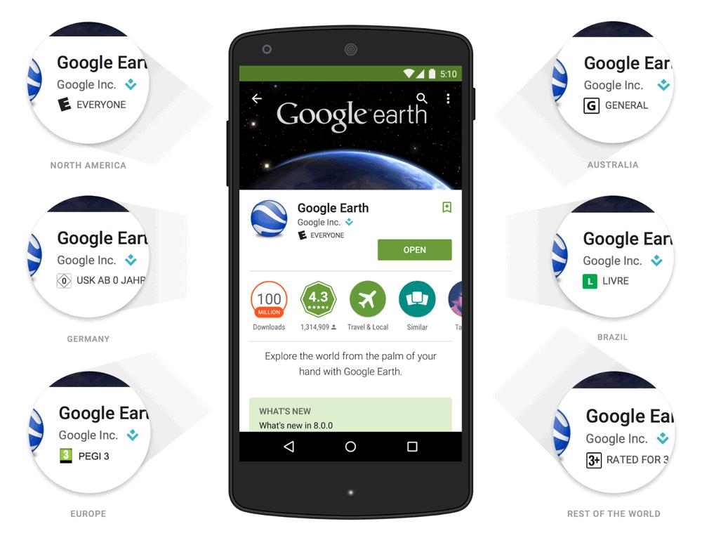 Oznaczenia wiekowe gier i aplikacji na Androida na świecie