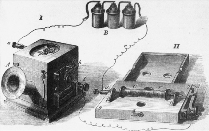historia telekomunikacji - ze zbiorów ITU 150