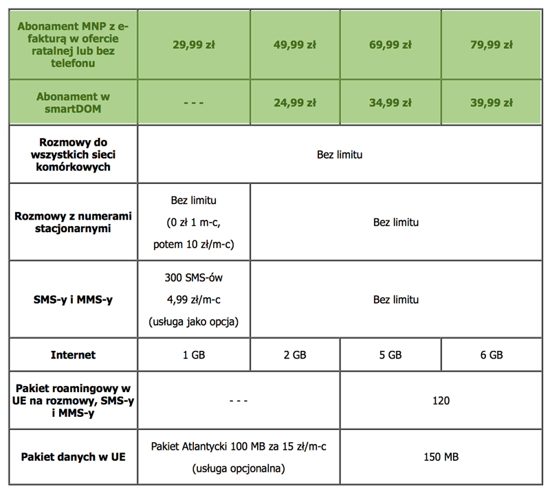 Oferta JA+ Abonament w sieci Plus GSM