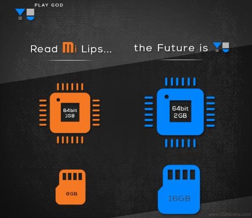 Yuphoria vs Xiaomi - procesor