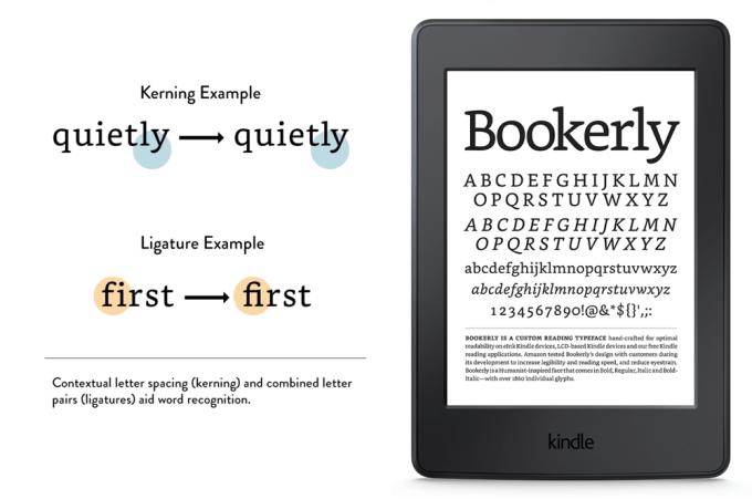 Nowa czcionka Bookerly w czytnikach Kindle Paperwhite 3