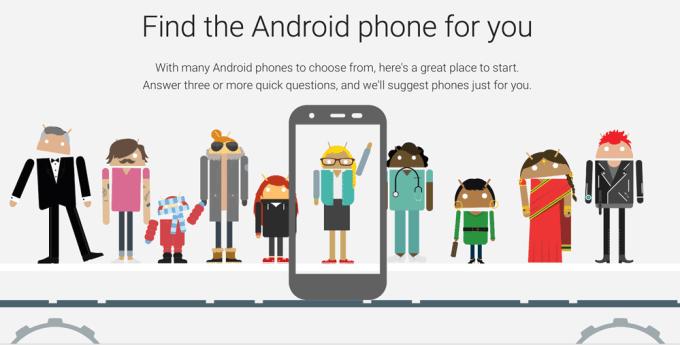 Narzędzie wyboru smartfona z Androidem