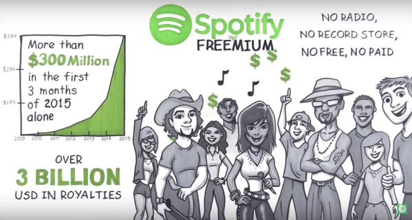 Spotify ma już 20 mln subskrybentów i 75 mln użytkowników