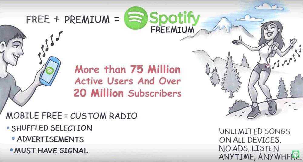 Spotify 20 mln abonentów i 75 mln użytkowników