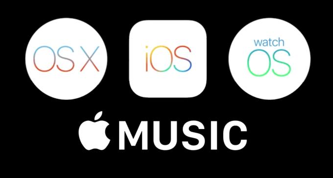 Nowości z konferencji Apple'a WWDC15
