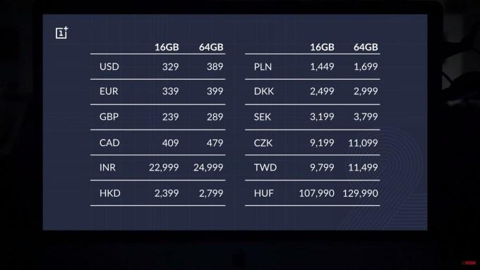 Cena smartfona OnePlus 2 w Polsce i na świecie