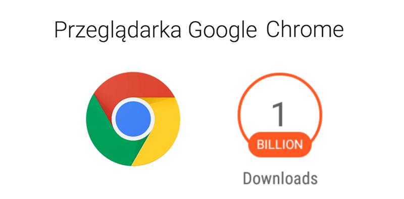 Chrome na Androida pobrany 1 mld razy