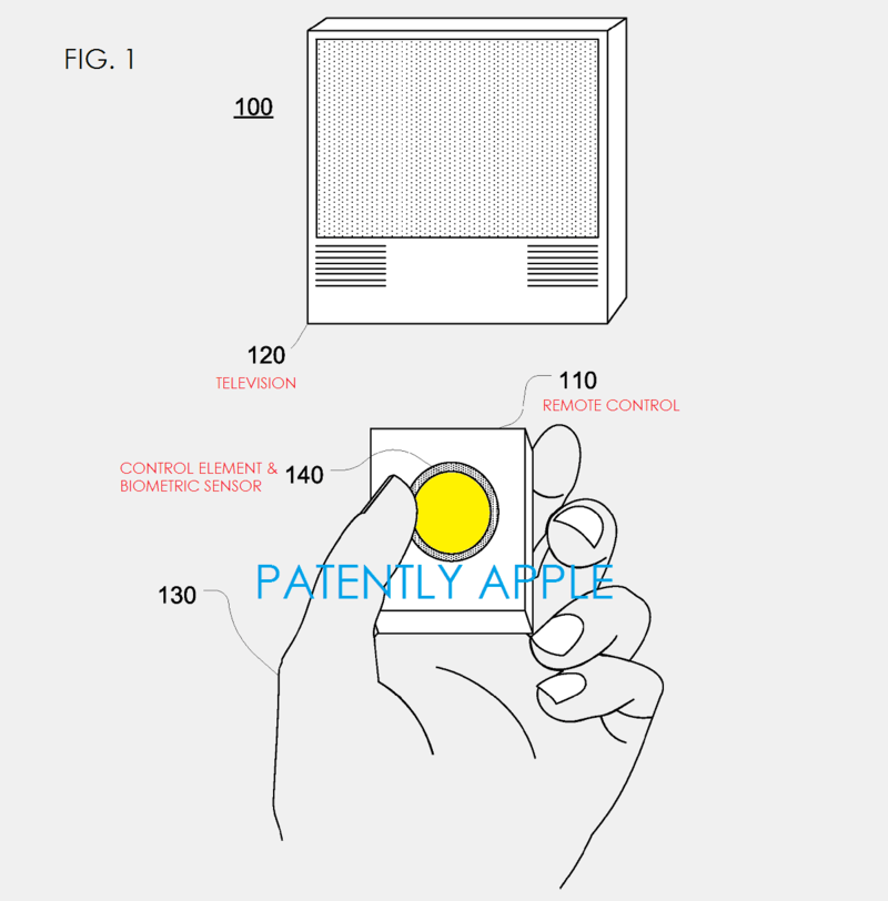 TouchID patent na wykorzystanie do zastosowania w IoT