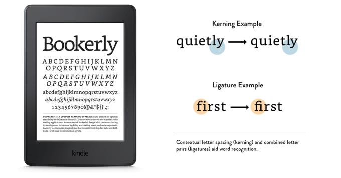 Czcionka Bookerly w aktualizacji oprogramowania czytnika Kindle 5.6.5