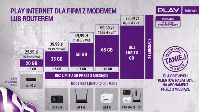 Play internet mobilny z routerem lub modemem dla firm