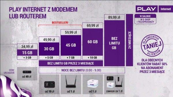 Nowa oferta internetu mobilnego w Play