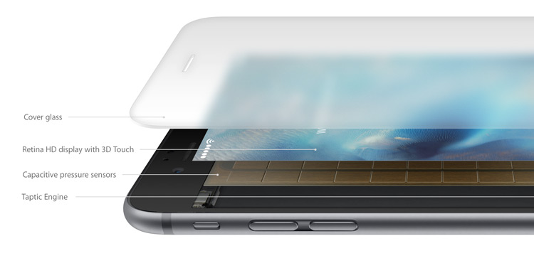 3D Touch w iPhone 6s