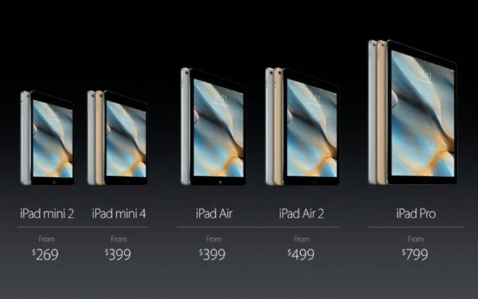 Ceny pozostałych iPadów
