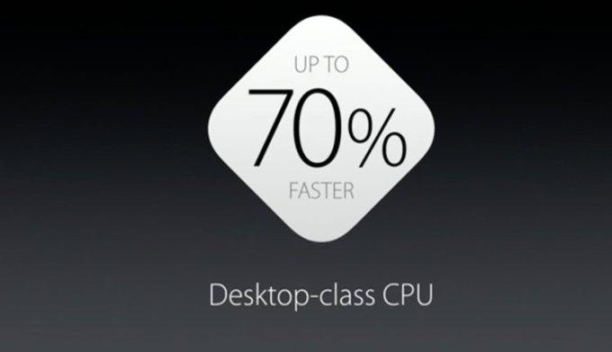 iPhone 6s 70% szybszy procesor