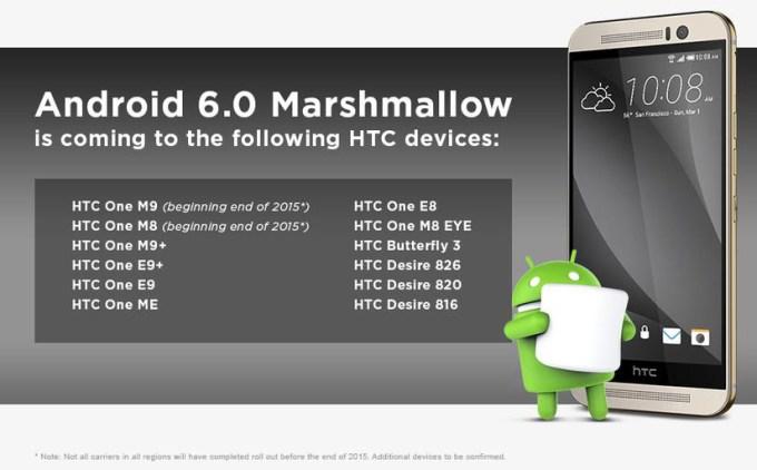 Modele HTC, które otrzymają aktualizację do Androida 6.0 Marshmallow