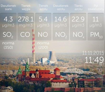 Informacje o zanieczyszczeniach na smartfonie w aplikacji mobilnej Kraków Smog