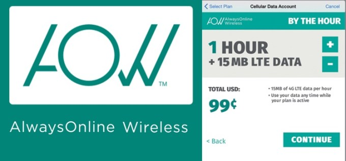 AlwaysOnline Wireless
