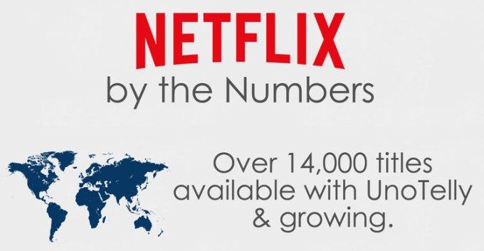 Netflix w liczbach - UnoTelly