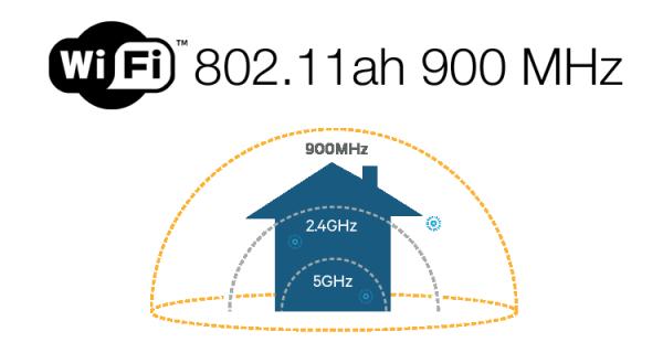 Wi-Fi HaLow 802.11ah dla IoT