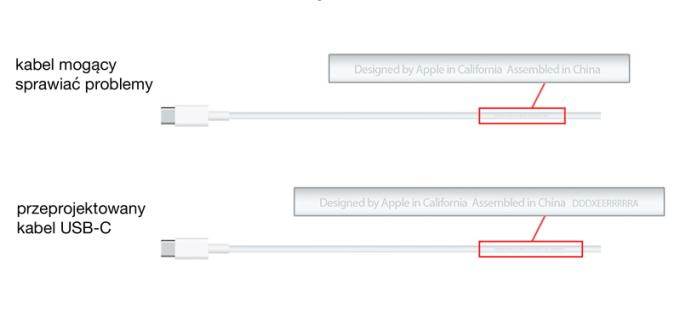 Program wymiany wadliwych kabli USB-C firmy Apple
