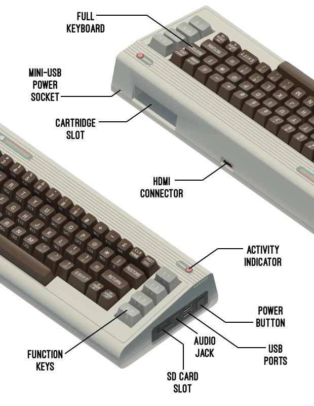 Opis elementów urządzenia THE 64