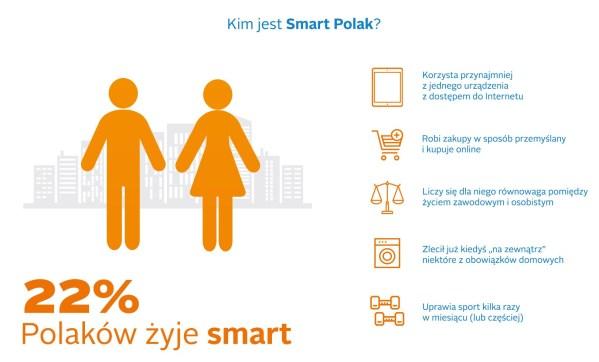 Portret Smart Polaka zakochanego w technologii