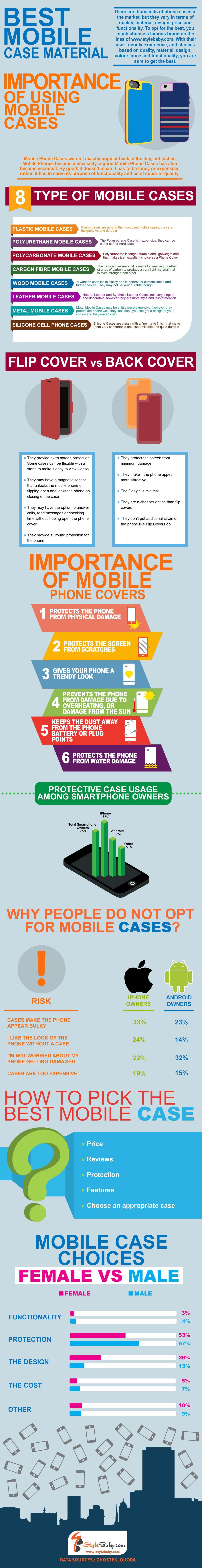Etui na smartfony (infografika)