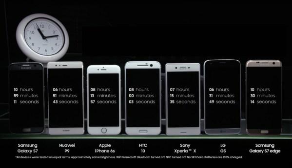 Wideotest baterii popularnych smartfonów (2016)