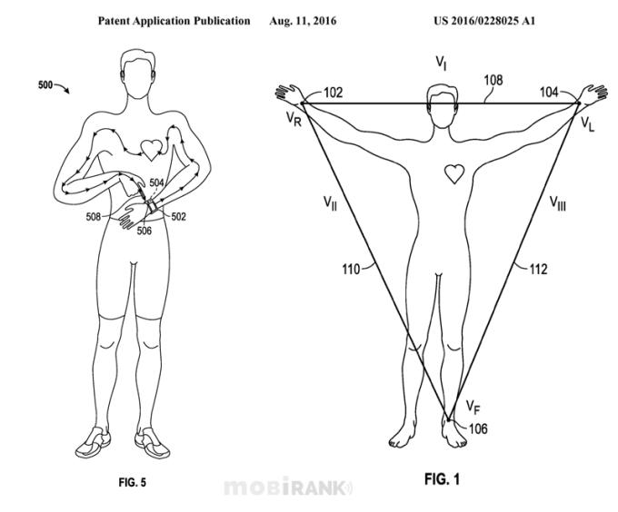 Kalibracja naręcznego urządzenia do EKG - patent Apple