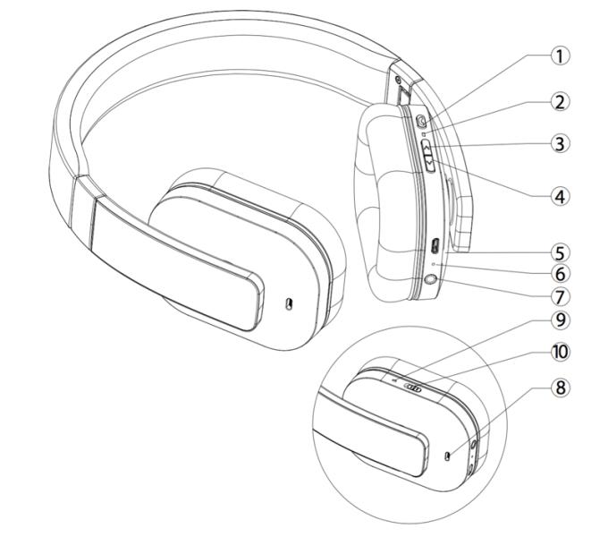 Schemat budowy słuchawek F5A od Krüger&Matz