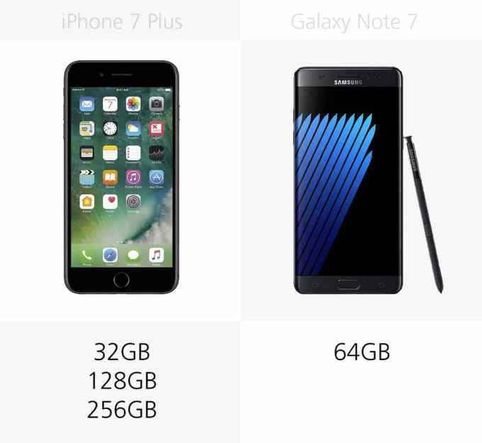 Pamięć wewnętrzna (ROM): iPhone 7 Plus vs. Galaxy Note 7