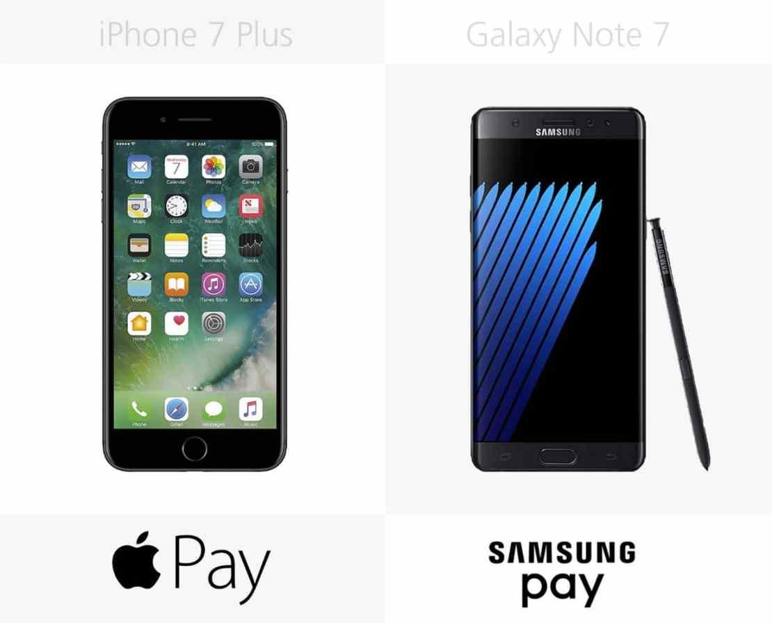 Płatności mobilne: iPhone 7 Plus vs. Galaxy Note 7