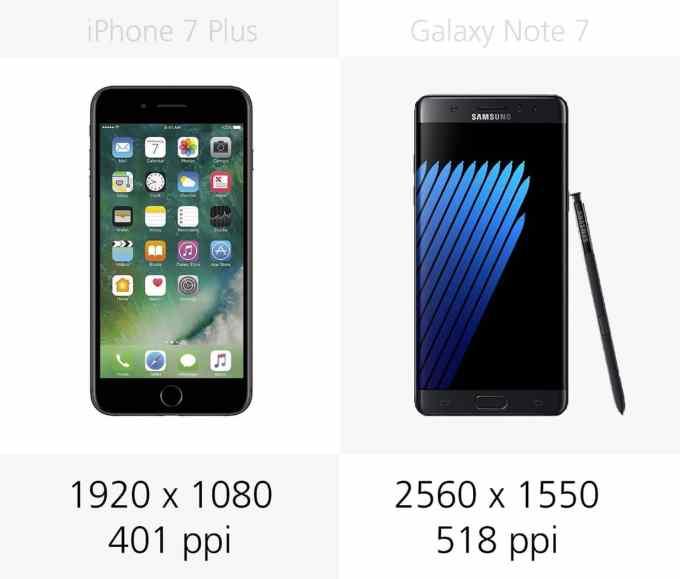 Rozdzielczość wyświetlacza: iPhone 7 Plus vs. Galaxy Note 7