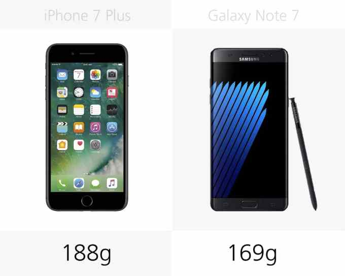 Waga: iPhone 7 Plus vs. Galaxy Note 7