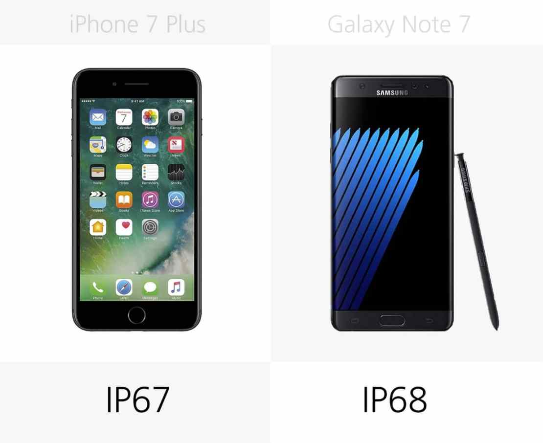 Wodoodporność: iPhone 7 Plus vs. Galaxy Note 7