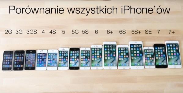 Porównanie wszystkich modeli iPhone'ów (wrzesień 2016)