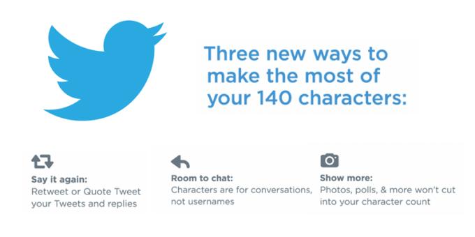 Twitter zwiększa limit 140 znaków w jednym tweecie? (19 września 2016)