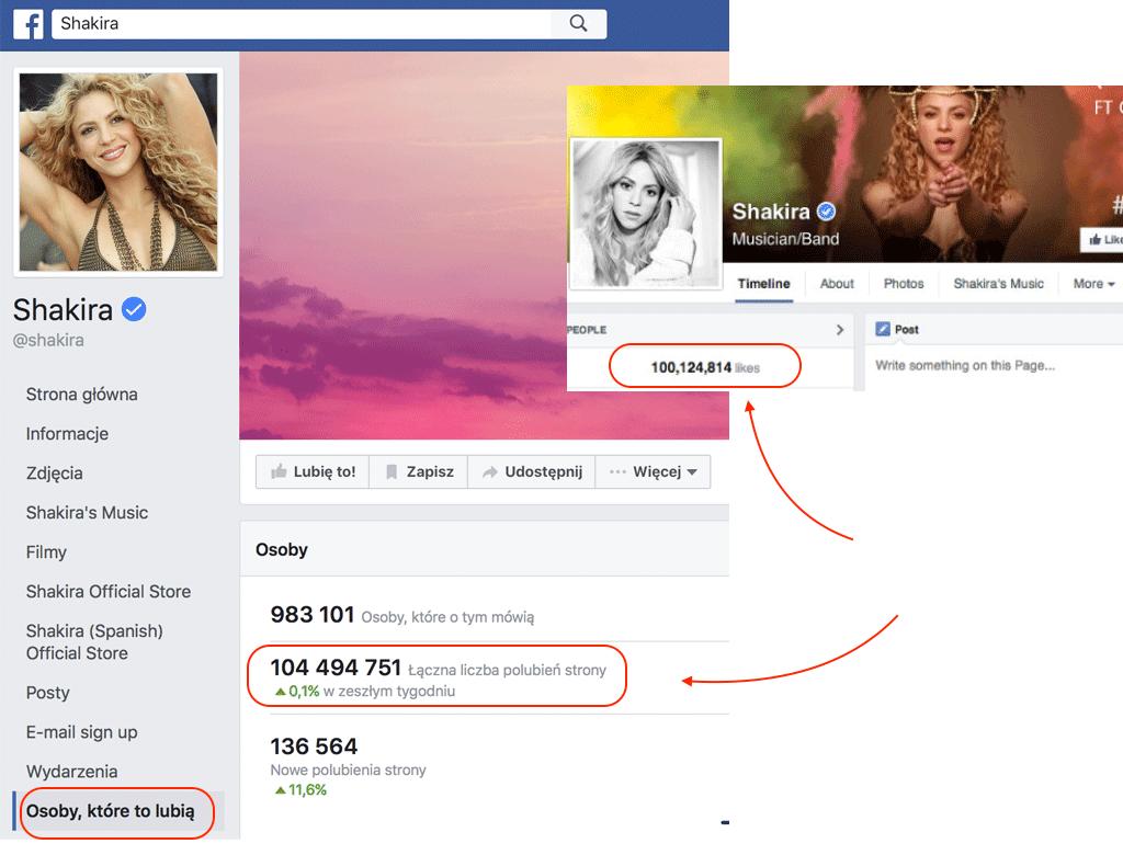 Liczba polubień profilu w opcji Osoby, które to lubią