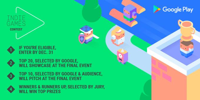 Etapy konkursu Indie Games Contest