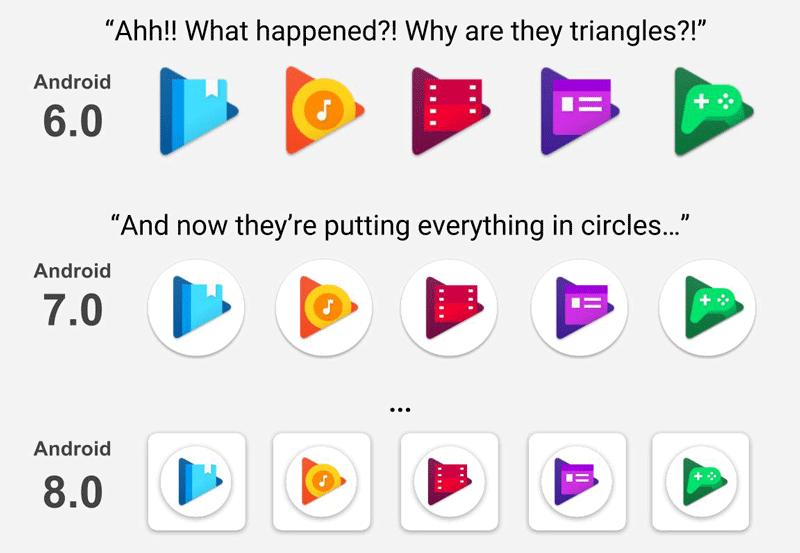 Jak zmieniały się ikony aplikacji mobilnych Google'a na Androida?
