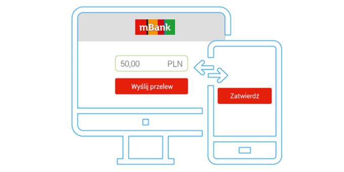 Mobilna autoryzacja - mBank