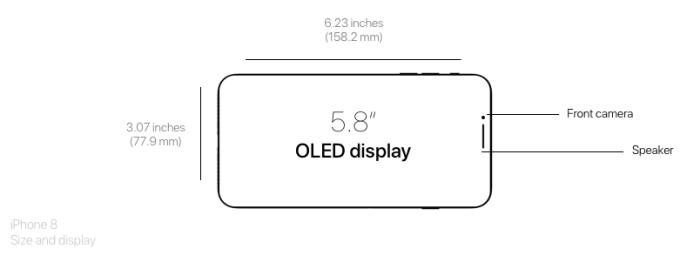 Wymiary i wyświetlacz iPhone'a 8 (projekt)