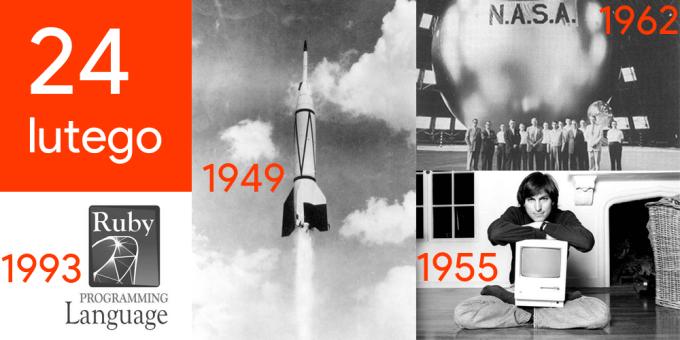 24 lutego - dzień w historii technologii